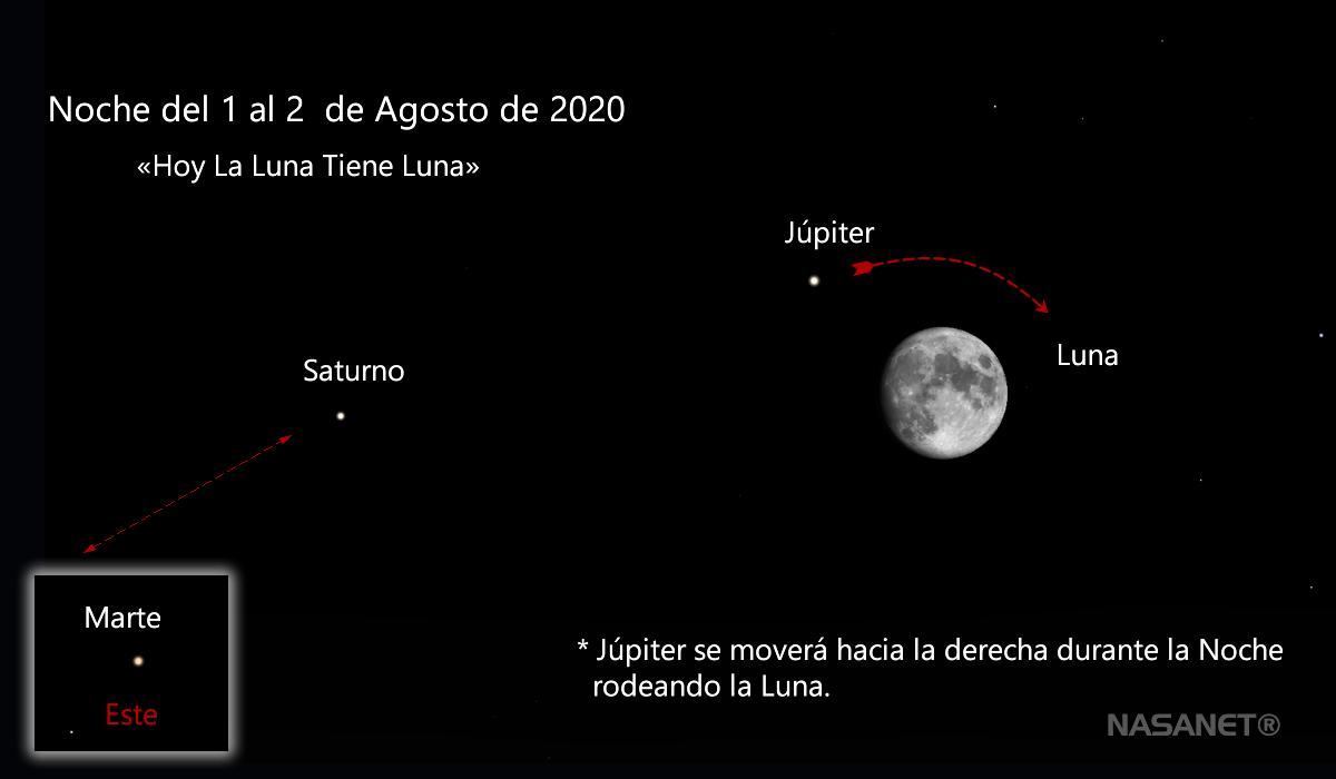 Hoy la Luna Tiene Luna